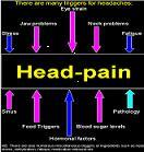 Migraine: multiple triggers